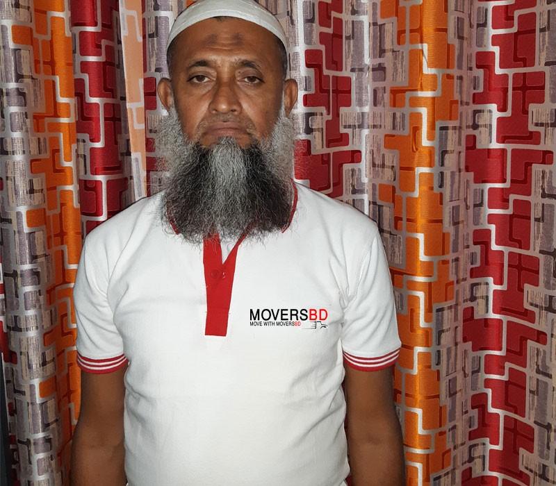Md. Abu Hanif